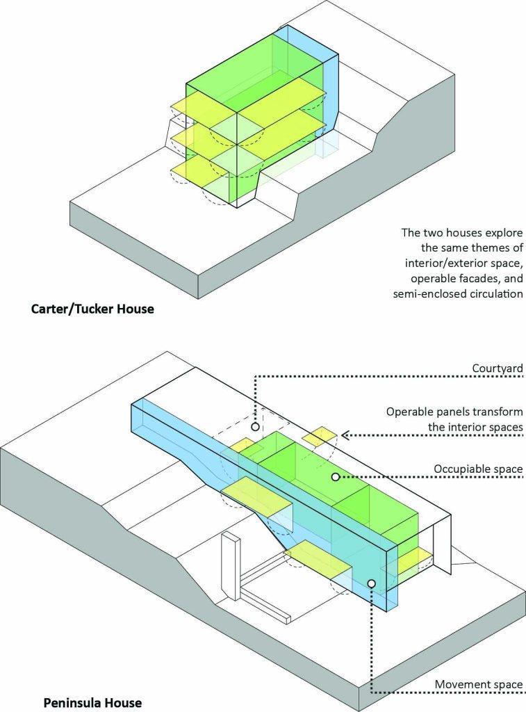 IAT - peninsula - house_comparison - 15.3.29
