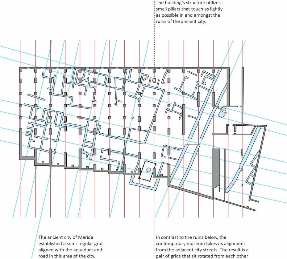 IAT - roman art - intersection - 15.6.10