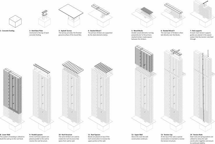 IAT - Swiss Sound Box Stack Assembly - 14.09.18