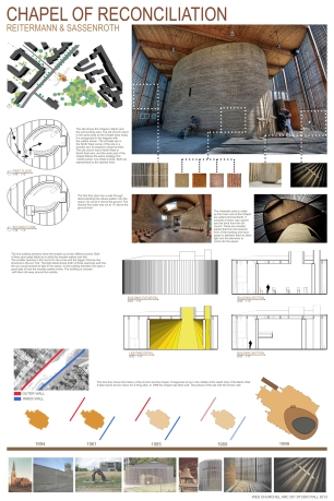 diagram board.cdr